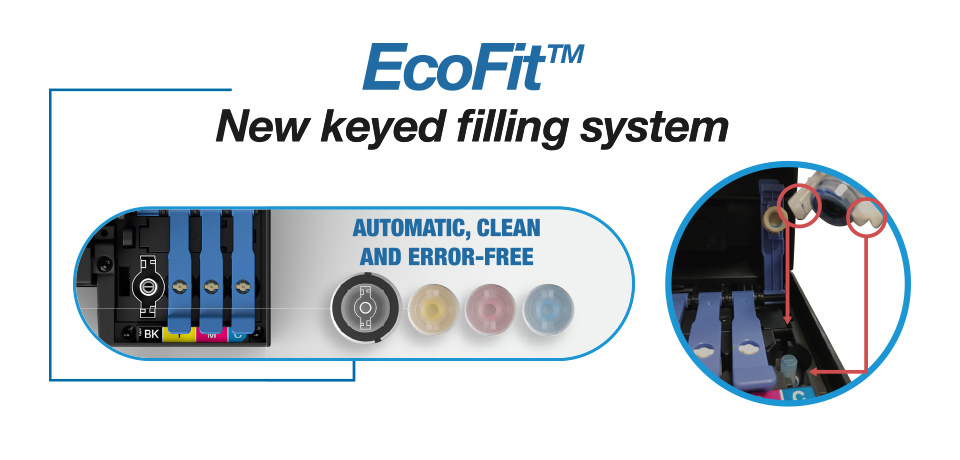 Epson EcoFit TM, the ink filling smart technology for